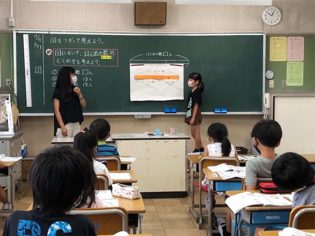 f:id:ryokuyo-e:20200709122810j:image