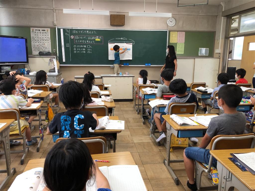 f:id:ryokuyo-e:20200709122814j:image