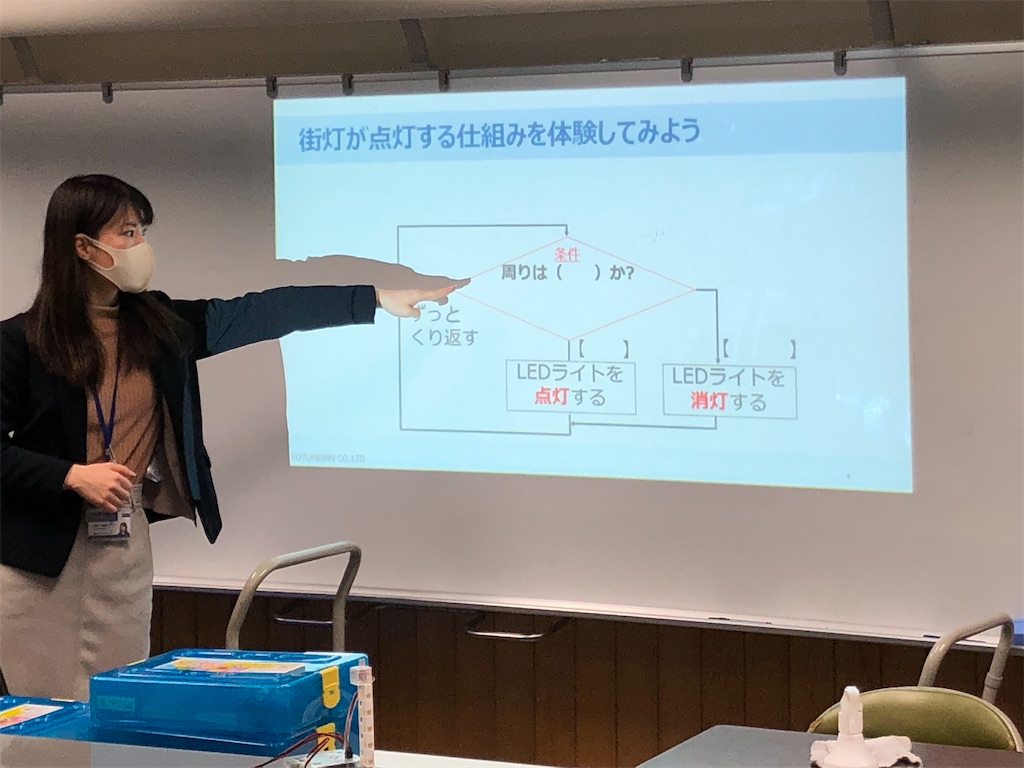f:id:ryokuyo-e:20210212100831j:image