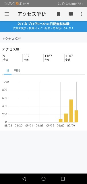 f:id:ryoma-invest:20180911220211j:image