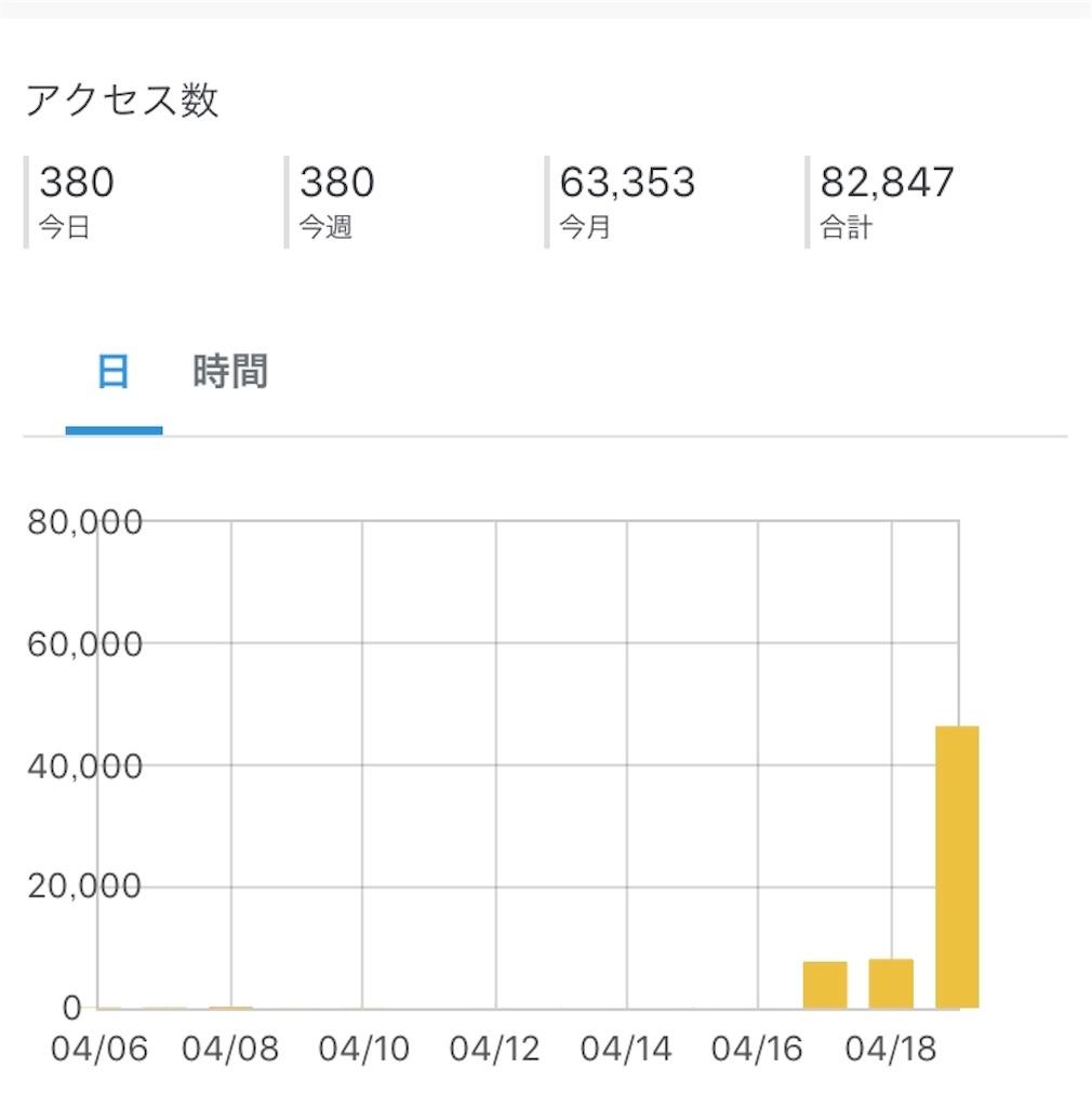 f:id:ryomasahiro:20200420002510j:image