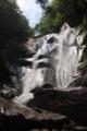 京都新聞写真コンテスト 涼景・不動の滝