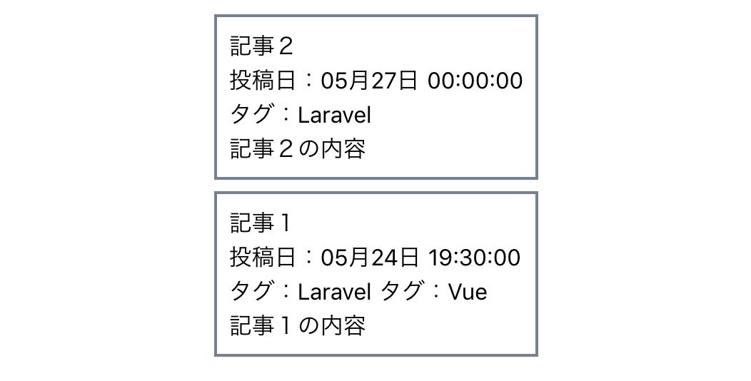 f:id:ryonnsui1201:20200529022345p:plain