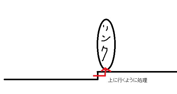f:id:ryoryoau24:20160515155736p:plain