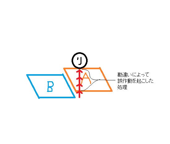 f:id:ryoryoau24:20160515180002p:plain
