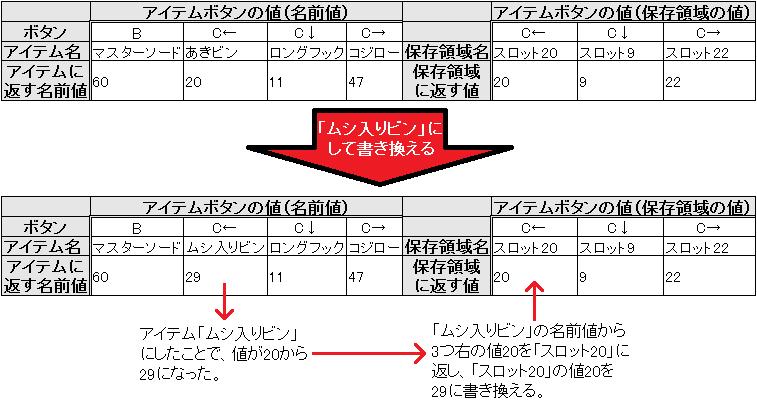 f:id:ryoryoau24:20161107155727p:plain