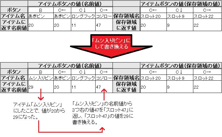 f:id:ryoryoau24:20161107155739p:plain