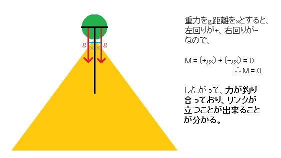 f:id:ryoryoau24:20161110231211p:plain