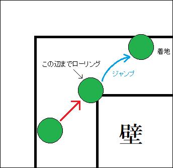 f:id:ryoryoau24:20170702130515p:plain