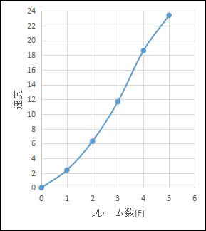 f:id:ryoryoau24:20170706193616p:plain