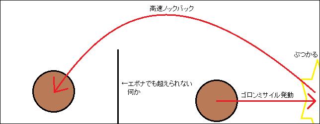 f:id:ryoryoau24:20170709100512p:plain