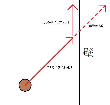 f:id:ryoryoau24:20170709102609p:plain