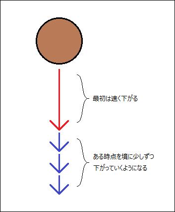 f:id:ryoryoau24:20170814200924p:plain