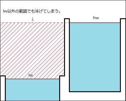 f:id:ryoryoau24:20170915232323p:plain