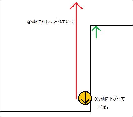 f:id:ryoryoau24:20170929224053p:plain