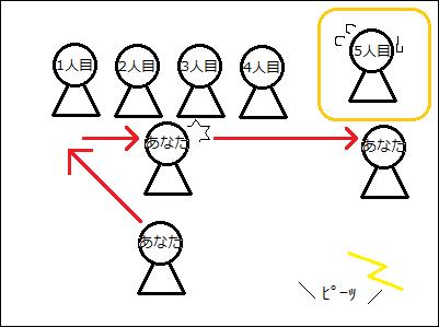 f:id:ryoryoau24:20180310212605p:plain