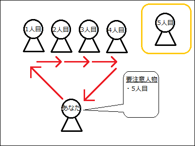 f:id:ryoryoau24:20180310214437p:plain