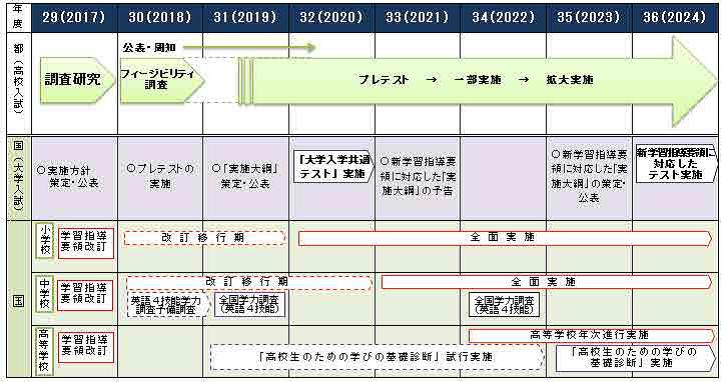 f:id:ryosaka:20180203235122p:plain