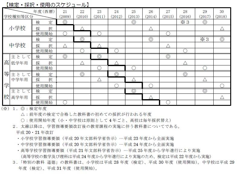 f:id:ryosaka:20180215234628j:plain