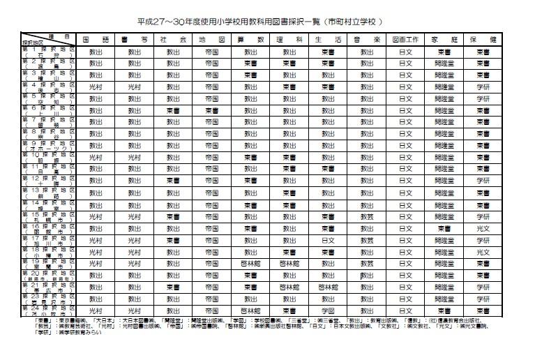 f:id:ryosaka:20180215235158j:plain