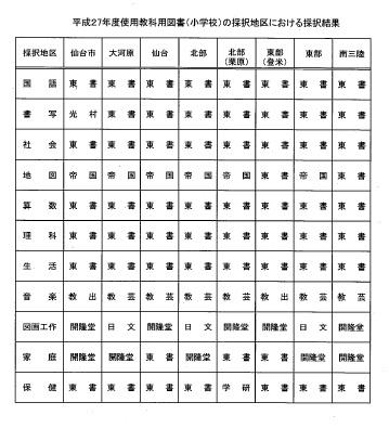 f:id:ryosaka:20180215235815j:plain