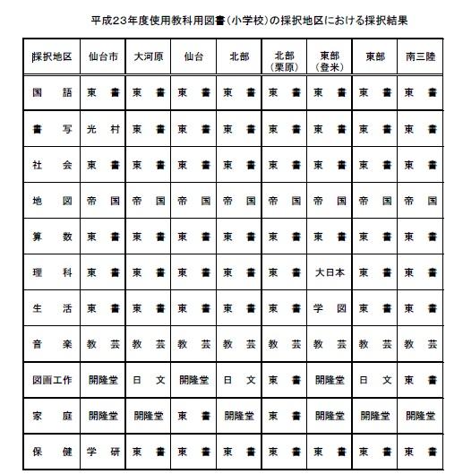 f:id:ryosaka:20180215235923j:plain
