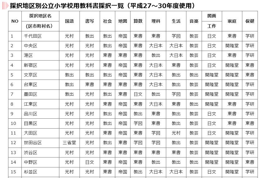 f:id:ryosaka:20180216000027j:plain