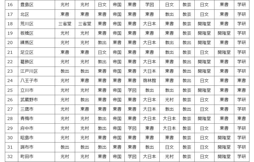 f:id:ryosaka:20180216000117j:plain