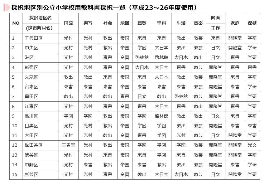f:id:ryosaka:20180216000155j:plain