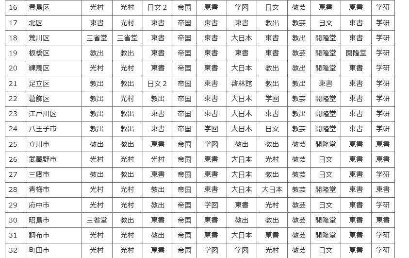 f:id:ryosaka:20180216000233j:plain