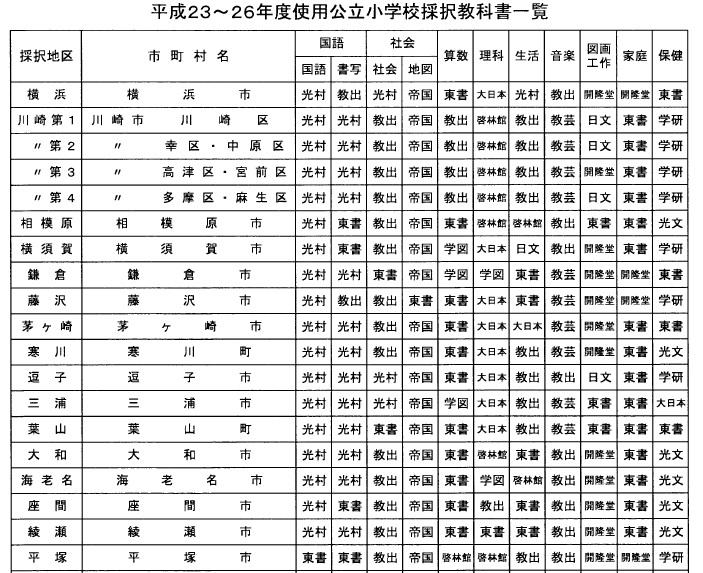 f:id:ryosaka:20180216000452j:plain