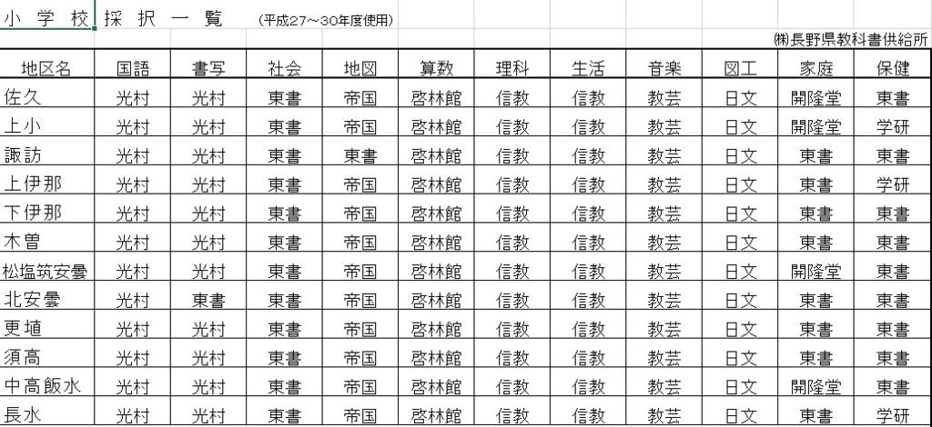 f:id:ryosaka:20180216000638j:plain