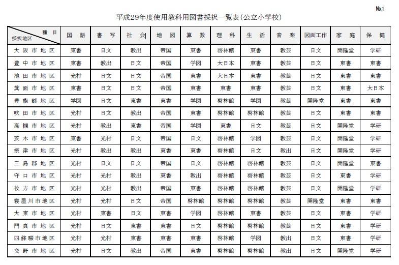 f:id:ryosaka:20180216001240j:plain