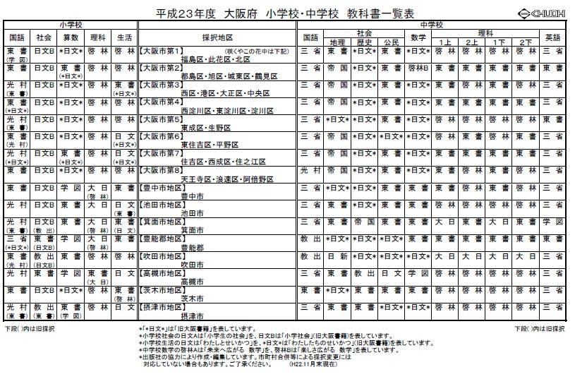 f:id:ryosaka:20180216001505j:plain
