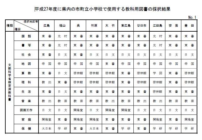 f:id:ryosaka:20180216002428j:plain