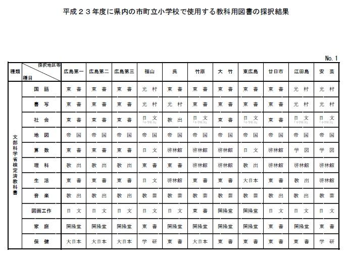 f:id:ryosaka:20180216002616j:plain