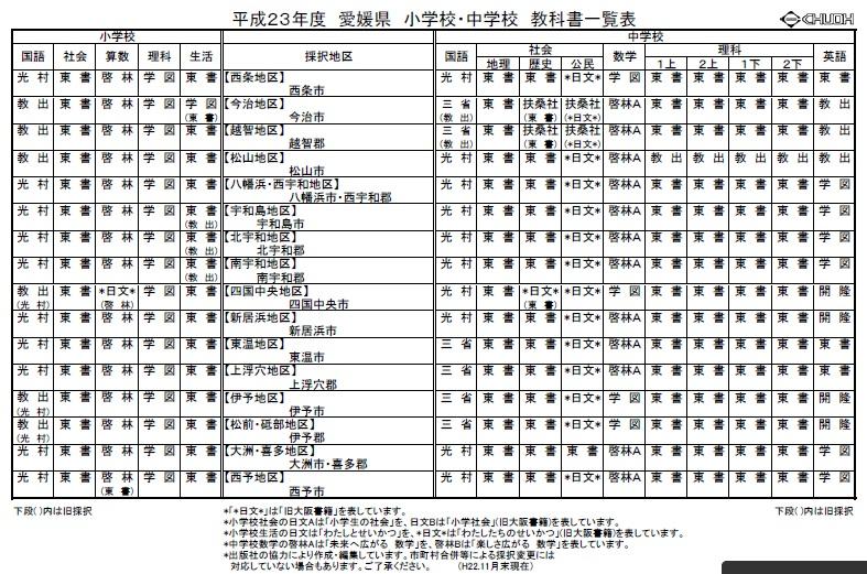f:id:ryosaka:20180216002815j:plain