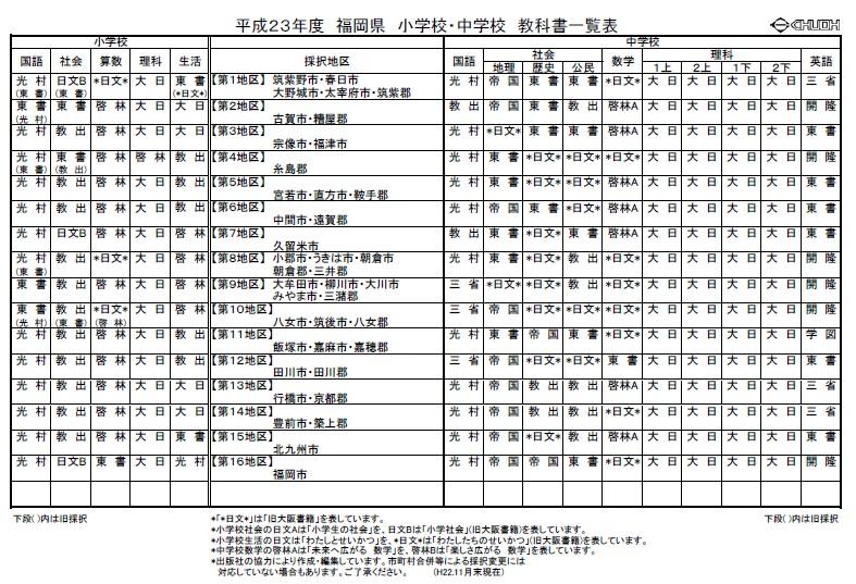 f:id:ryosaka:20180216003106j:plain