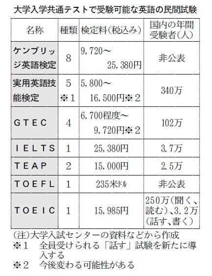 f:id:ryosaka:20180329000609j:plain
