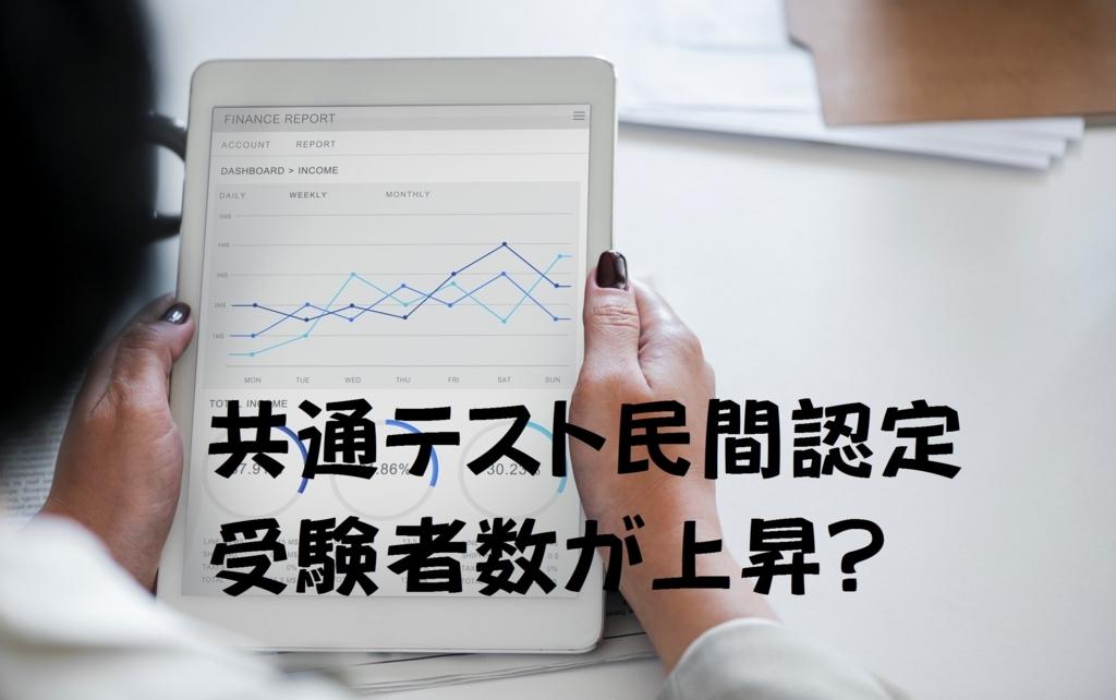 f:id:ryosaka:20180329003814j:plain