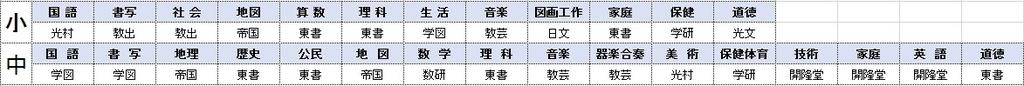 f:id:ryosaka:20181229073455j:plain