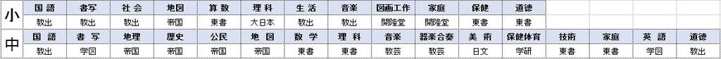 f:id:ryosaka:20181229224526j:plain