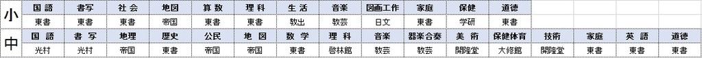f:id:ryosaka:20181229225521j:plain