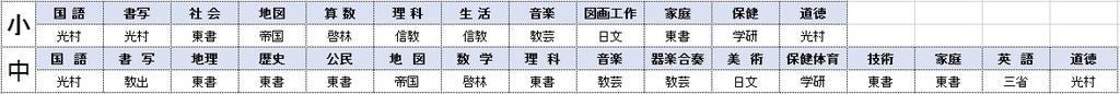 f:id:ryosaka:20181229225856j:plain
