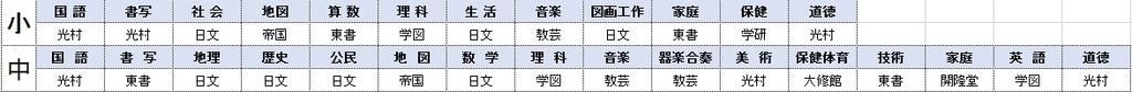 f:id:ryosaka:20181230063303j:plain