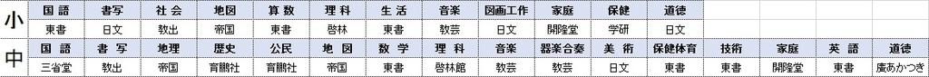 f:id:ryosaka:20181230064540j:plain