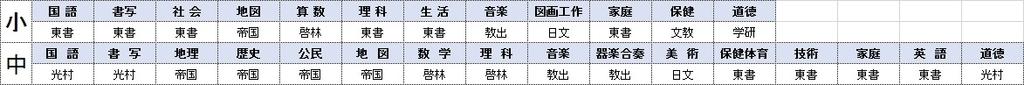 f:id:ryosaka:20181230065627j:plain