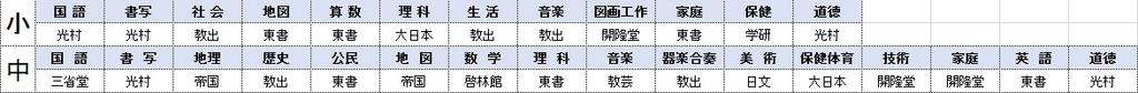 f:id:ryosaka:20190105071819j:plain