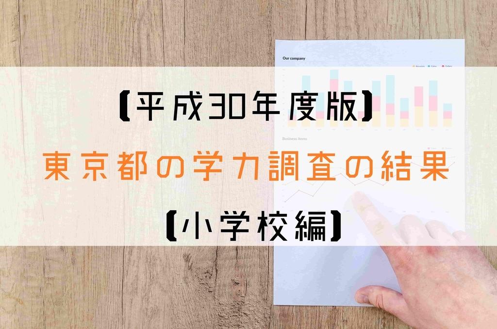f:id:ryosaka:20190121065523j:plain
