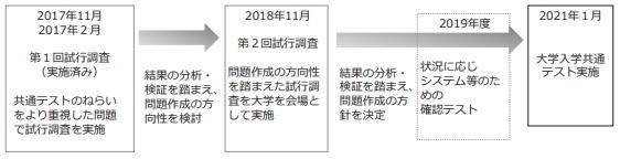 f:id:ryosaka:20190411062140j:plain